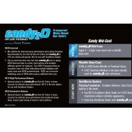 Candy2o application guide