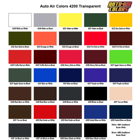 4200 Transparent Color Chart
